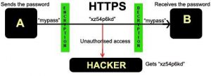 difference-between-http-and-https-w654